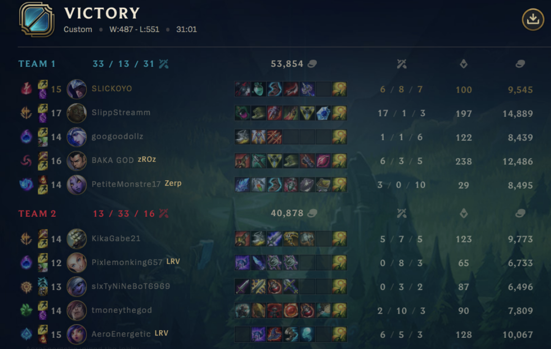 game result